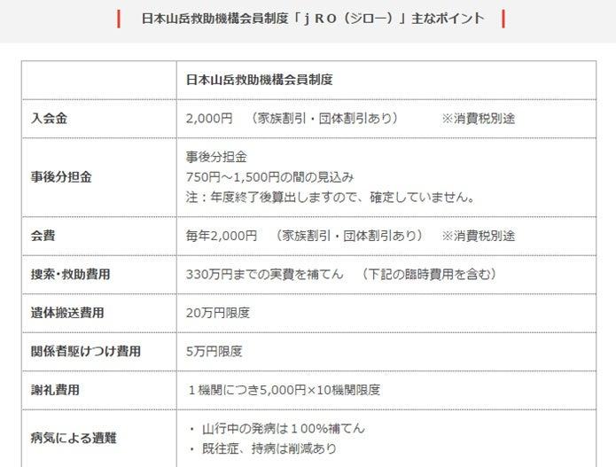 jRO 日本山岳救助保険