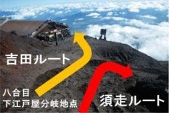 富士山吉田ルート分岐