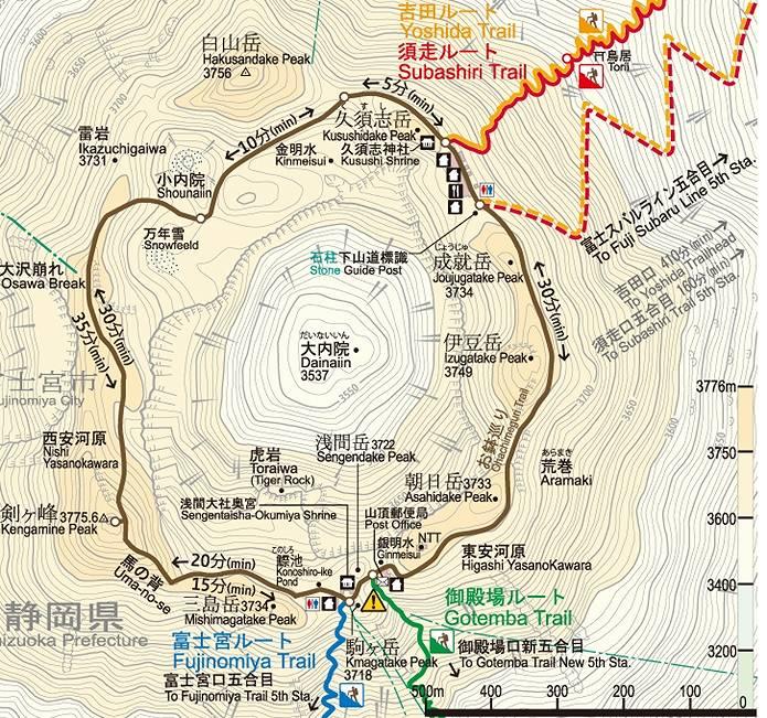 富士山お鉢巡りルート