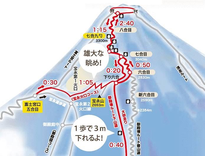 富士山プリンセスルート図
