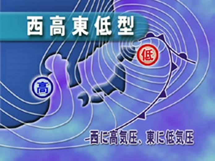 山の常識 西高東低冬型気圧配置