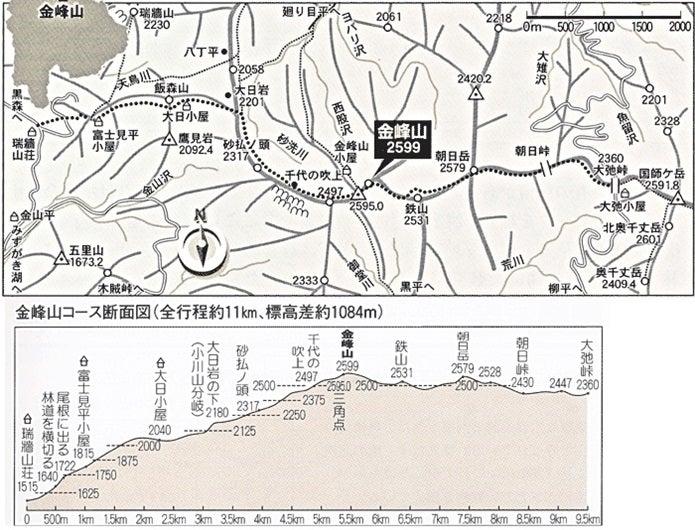 金峰山の地図