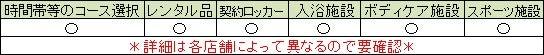 東急スポーツ