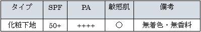SK-Ⅱ オーラアクティベーター CC クリーム