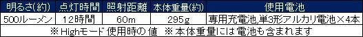 gh-003rg
