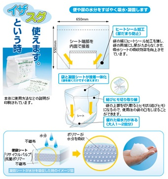 携帯トイレの原理の説明図