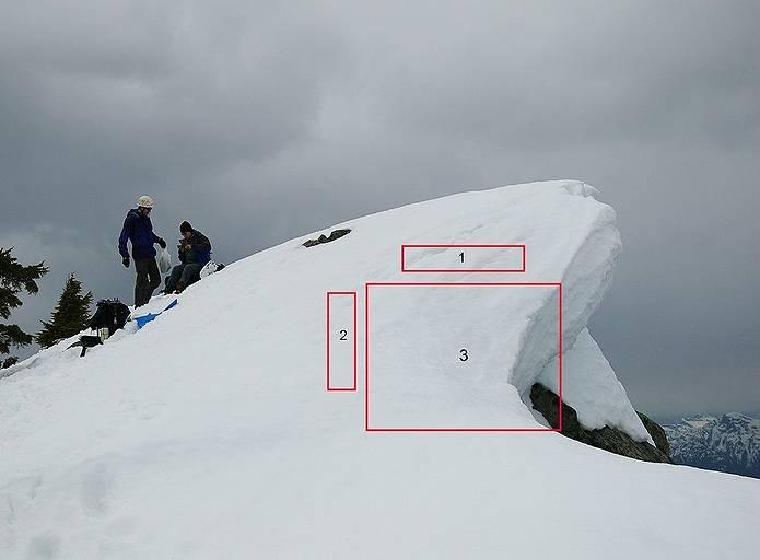 山の用語集 雪庇