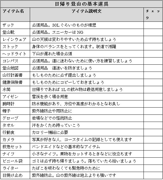 登山道具リスト表1