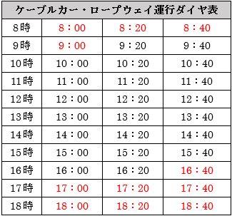 ケーブルカー・ロープウェイ運行ダイヤ表