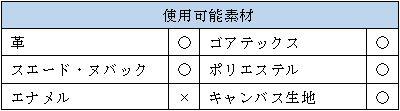 防水スプレー「ドライバリア」の表