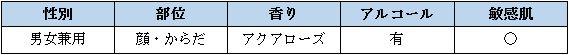 by Takakura