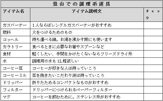 登山での調理系の道具一覧表