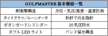 G-SHOCKのgulfmaster機能一覧図