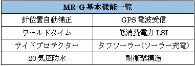G-SHOCKのmrg機能一覧図