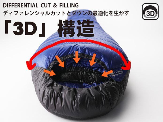 イスカのシュラフは快眠を追及した3D構造