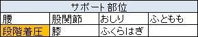 CW-Xのジェネレーター表