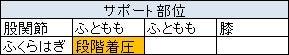 CW-Xのエキスパート表