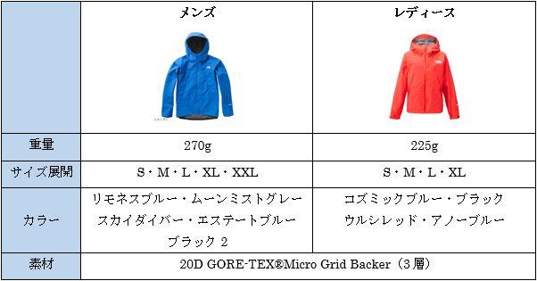 クライムライトジャケットのスペック表