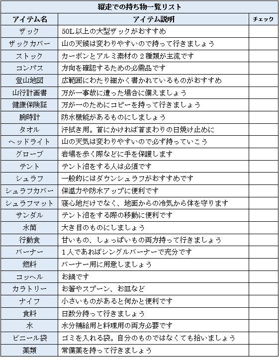 縦走装備一覧リスト