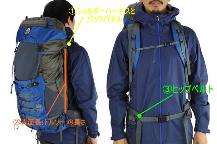 登山用リュックの選び方図