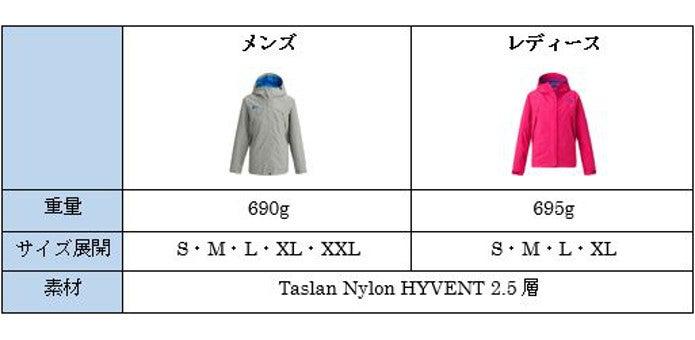 スクープジャケットの基本スペック表