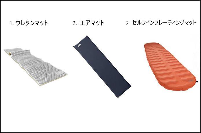 サーマレストのマットの種類