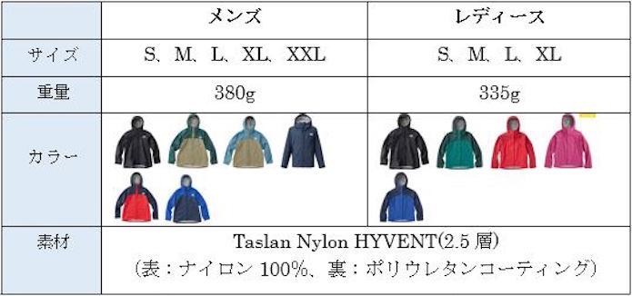 ドットショットジャケットのスペック表