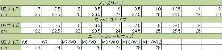 モントレイルのサイズ表