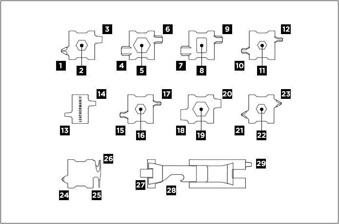 レザーマン トレッドの機能一覧図