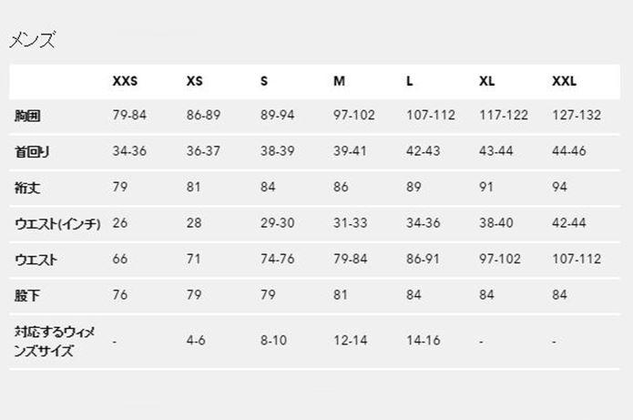 パタゴニアのバギーショーツのメンズサイズ表