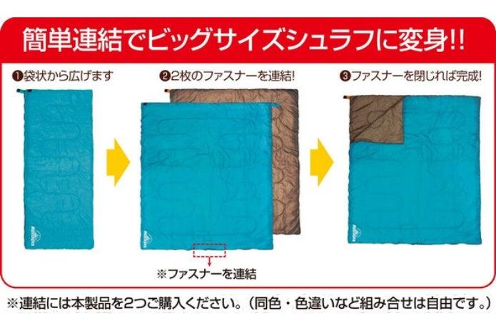 コールマンの寝袋の連結法の図