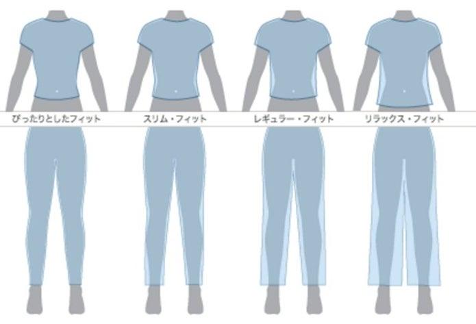 パタゴニアのウェア、フィット表(女性)