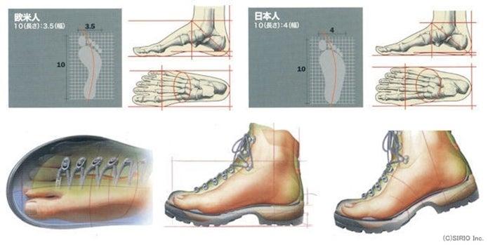 シリオの足型
