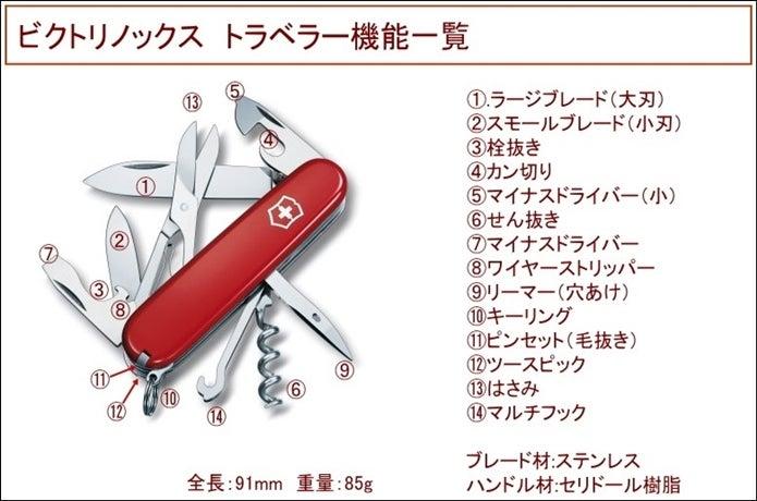 アーミーナイフの機能一覧