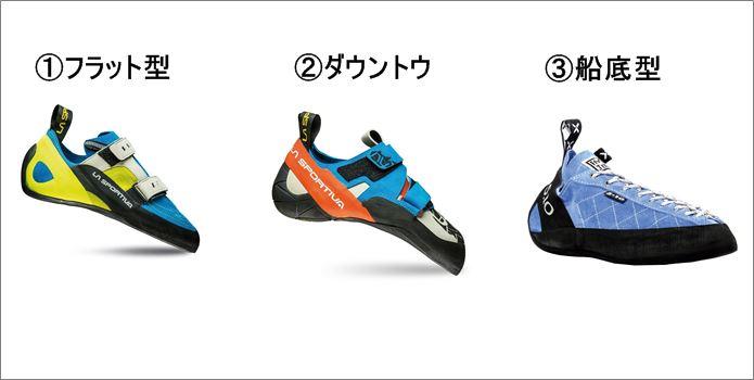 ボルダリングの靴底の形3つ