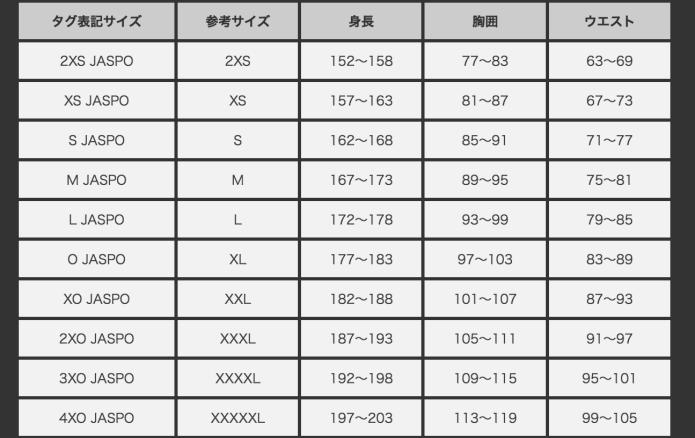 アディダスのTシャツサイズ表1