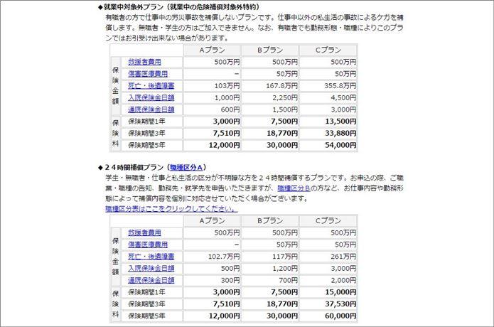 木村総合の登山保険