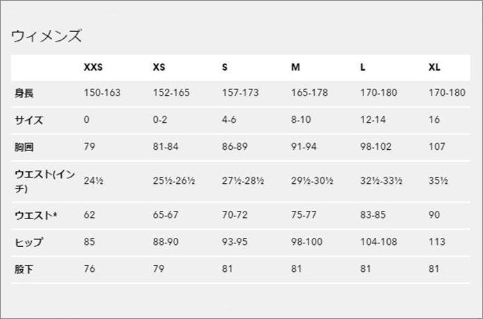パタゴニアのダウンセーター レディースサイズ表