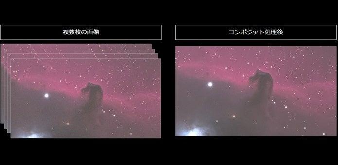 星景写真のコンポジット