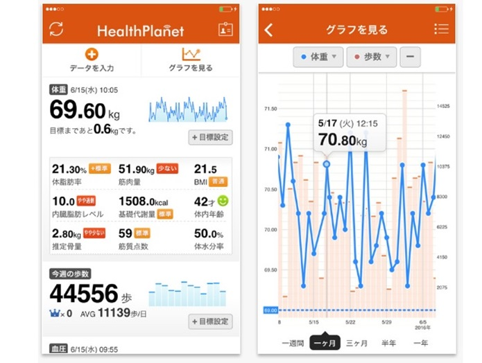 タニタの万歩計はアプリと連動できる!
