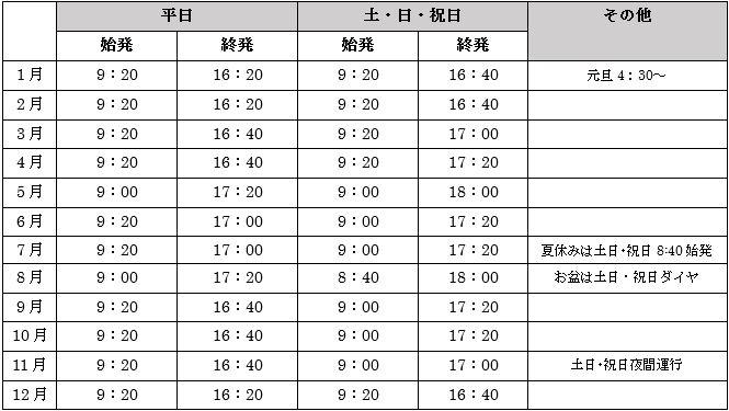 筑波山ケーブルカー年間始発終発表