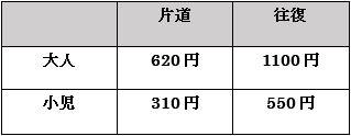 筑波山ロープウェイ料金表