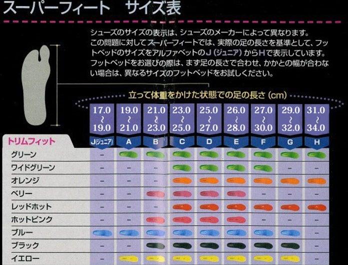 スーパーフィートのサイズ表