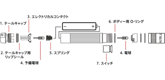マグライトの分解図