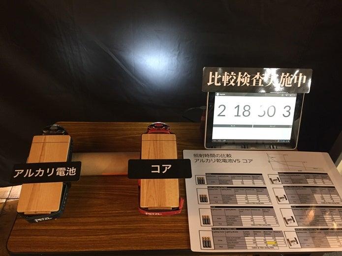 アルカリ電池とコア電池の比較