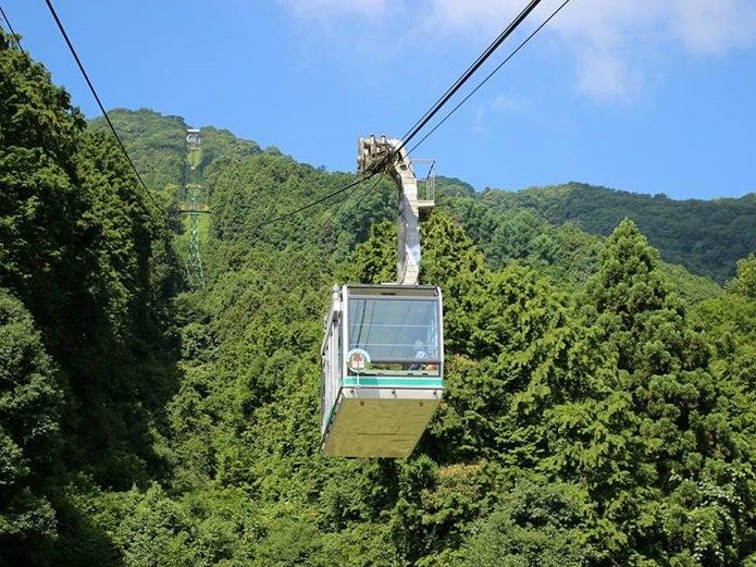 大和葛城山のロープウェイを下から見た図