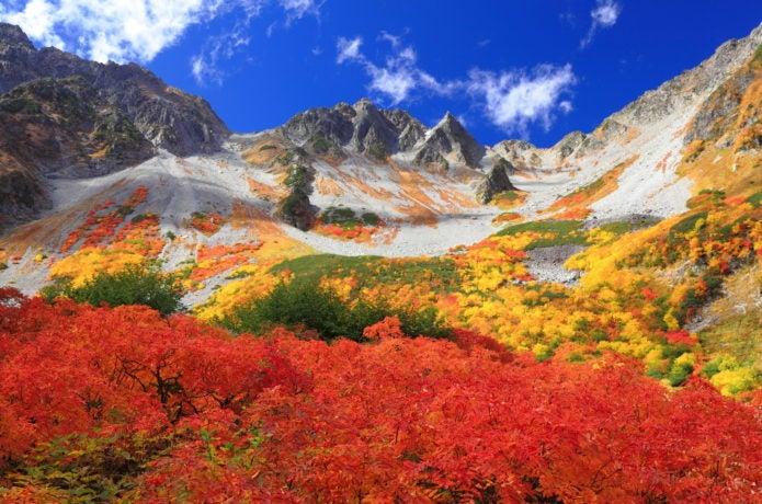 涸沢カール秋の紅葉